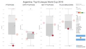 quinteto titular argentina