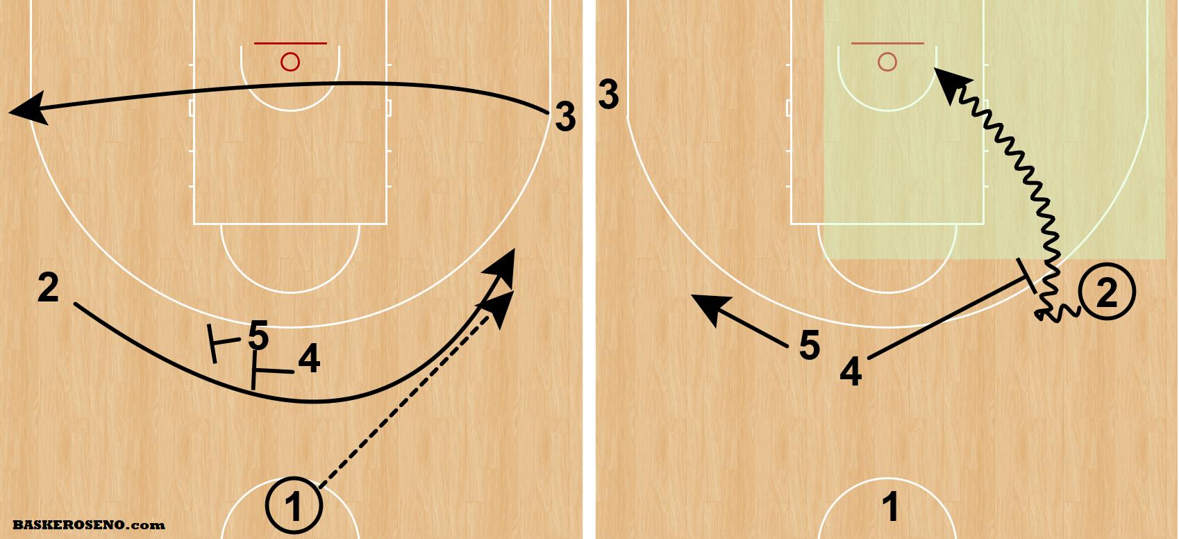 scouting Valencia Basket