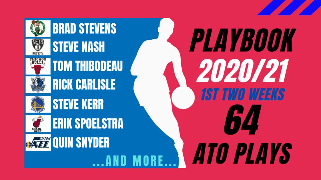 64 ATO NBA PLAYBOOK