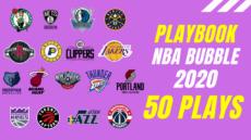 PLAYBOOK BURBUJA NBA 2020