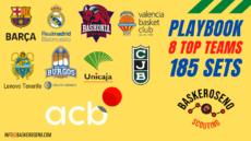 playbook top-8 copa ACB 2021